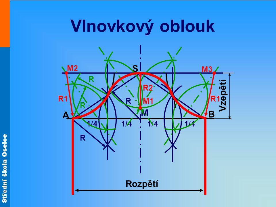 Vlnovkový oblouk S Vzepětí M A B Rozpětí M2 M3 R R2 R1 R1 R M1 R 1/4