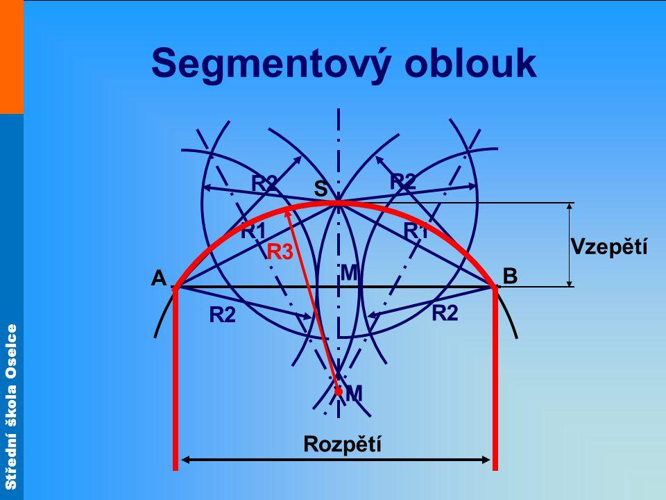 Segmentový oblouk R2 R2 S R1 R1 Vzepětí R3 M A B R2 R2 M Rozpětí