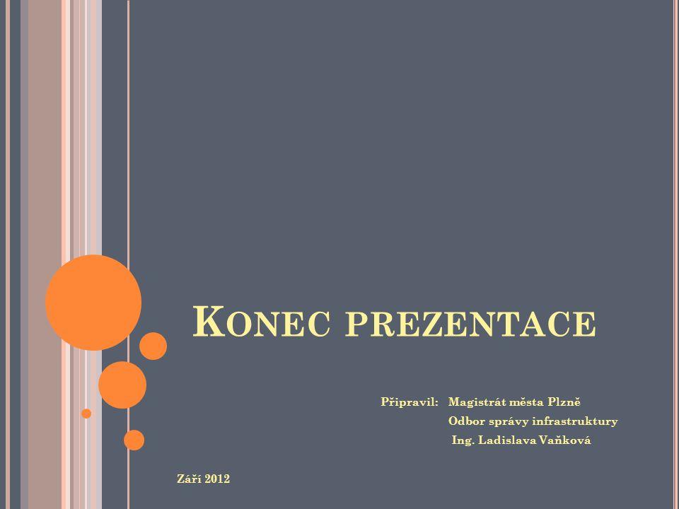 Konec prezentace Připravil: Magistrát města Plzně
