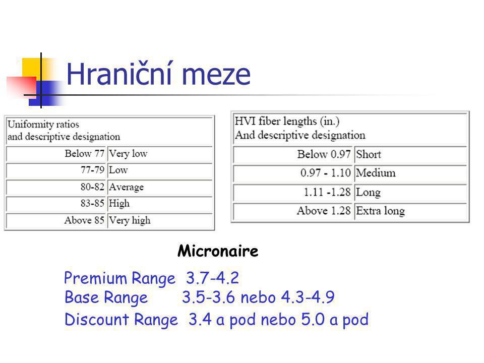 Hraniční meze Micronaire Premium Range 3.7-4.2