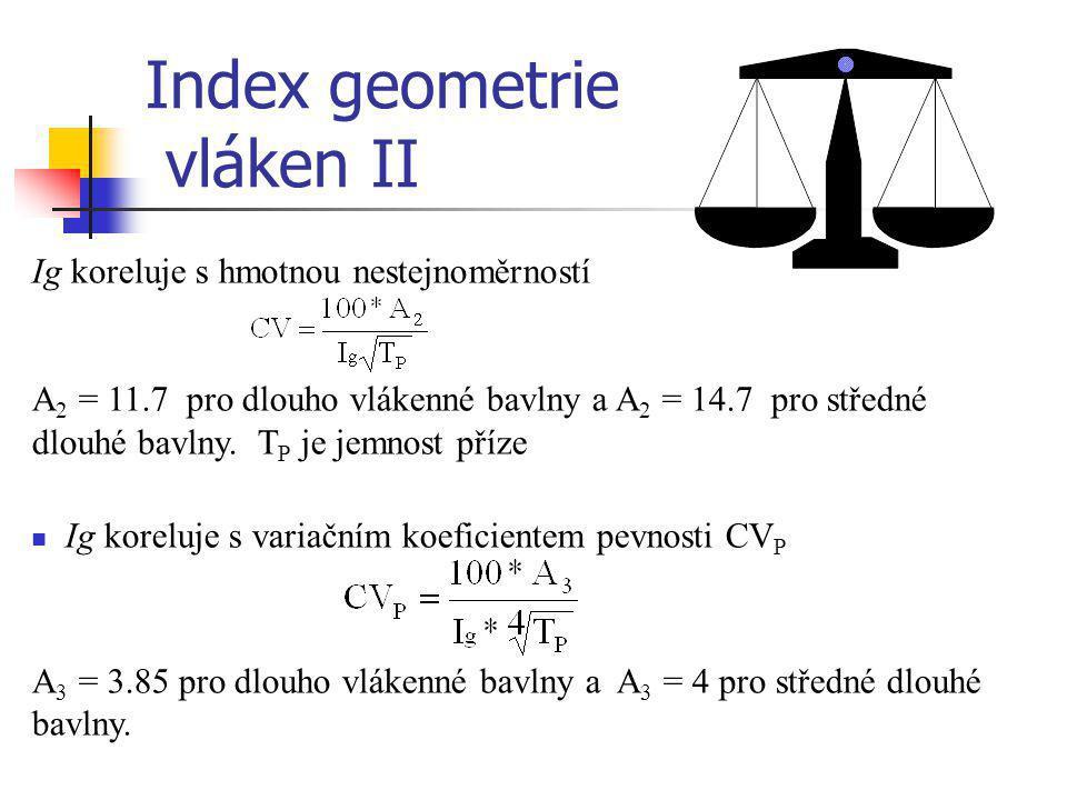 Index geometrie vláken II
