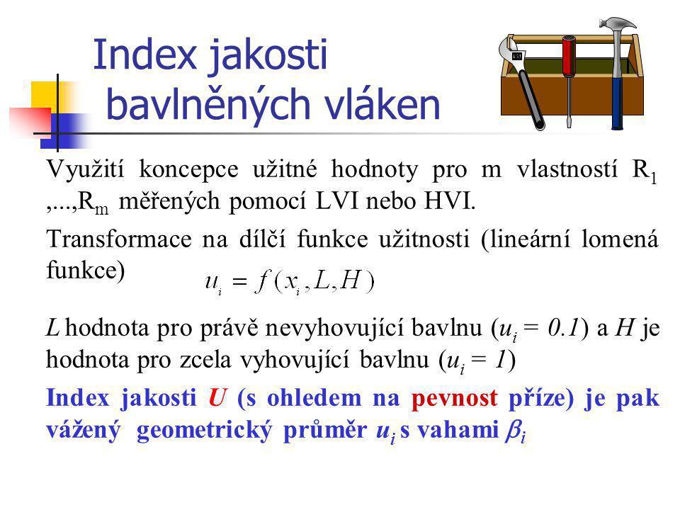 Index jakosti bavlněných vláken