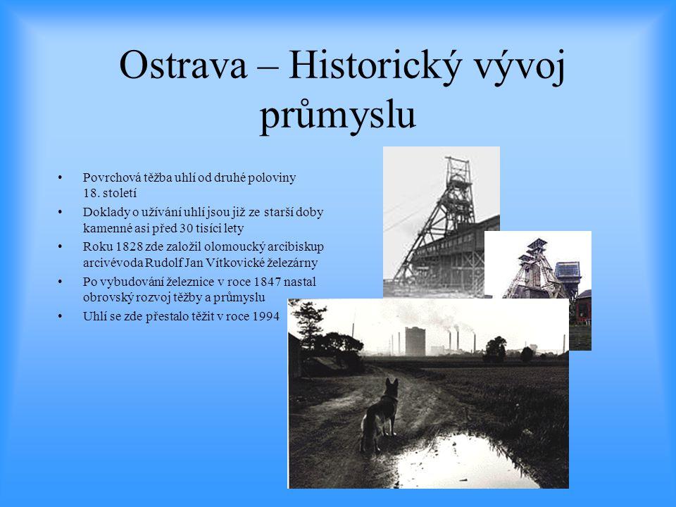 Ostrava – Historický vývoj průmyslu