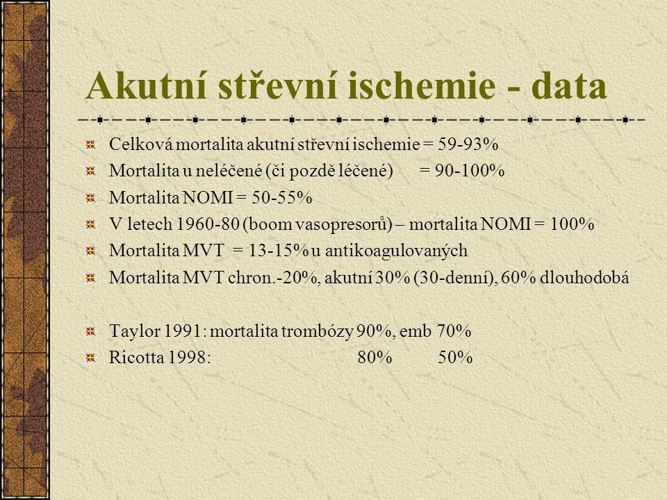 Akutní střevní ischemie - data