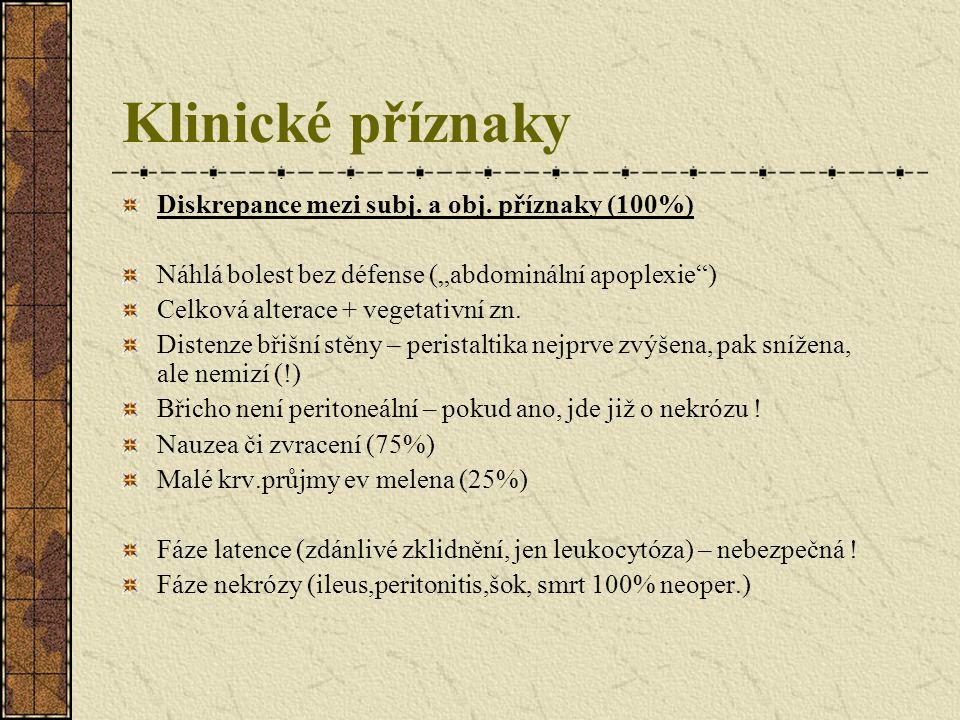 Klinické příznaky Diskrepance mezi subj. a obj. příznaky (100%)