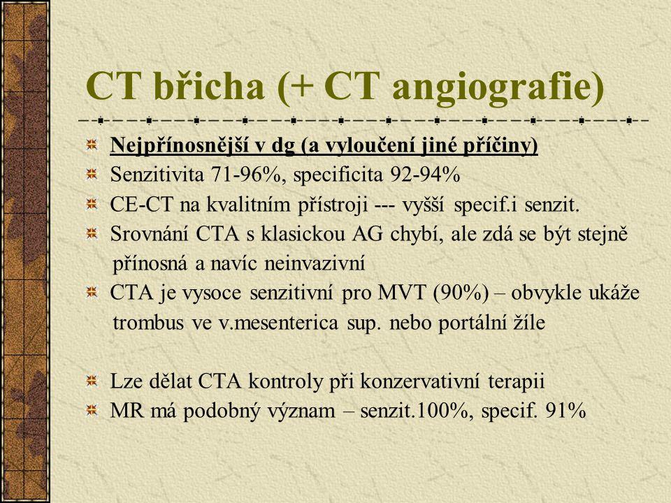 CT břicha (+ CT angiografie)