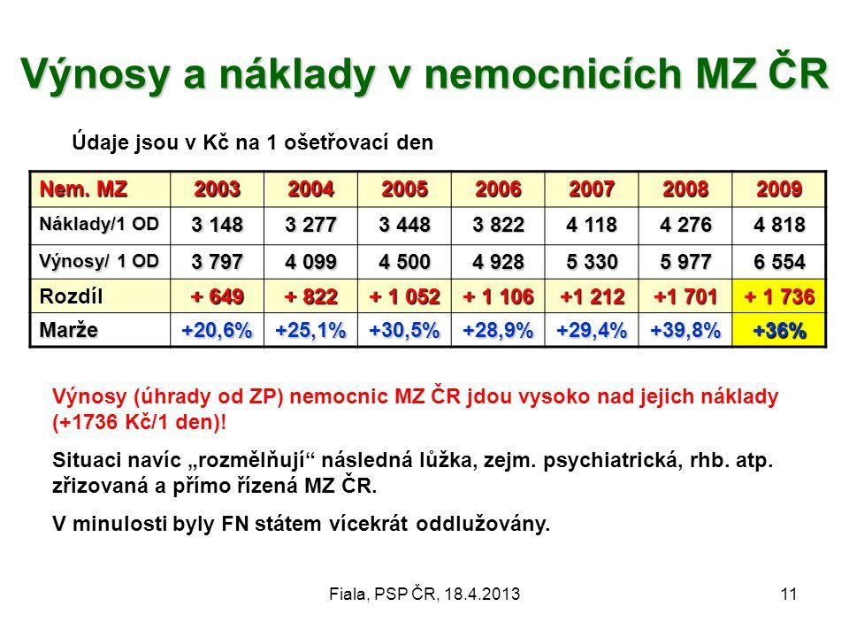 Výnosy a náklady v nemocnicích MZ ČR