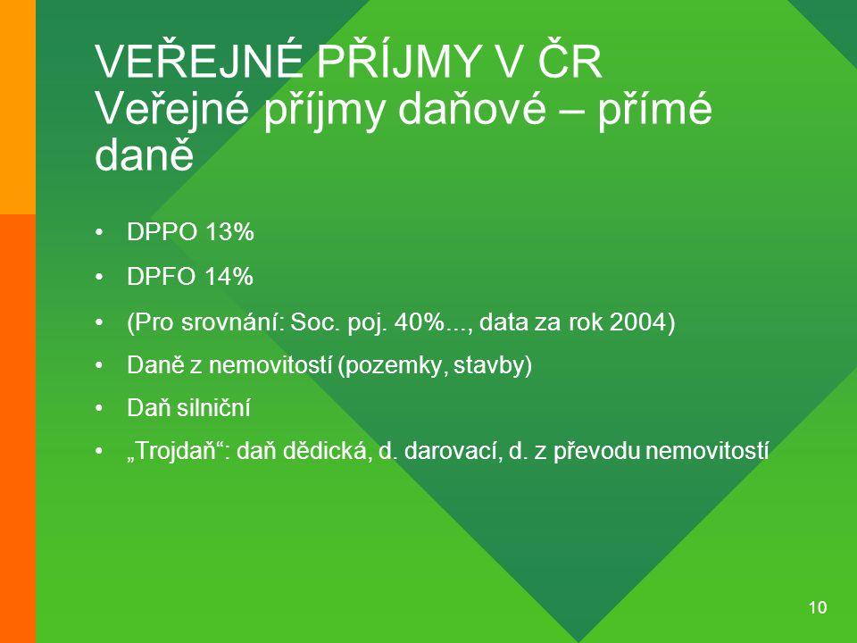 VEŘEJNÉ PŘÍJMY V ČR Veřejné příjmy daňové – přímé daně