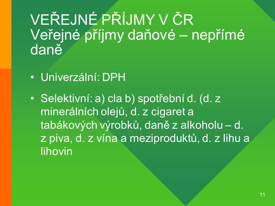 VEŘEJNÉ PŘÍJMY V ČR Veřejné příjmy daňové – nepřímé daně
