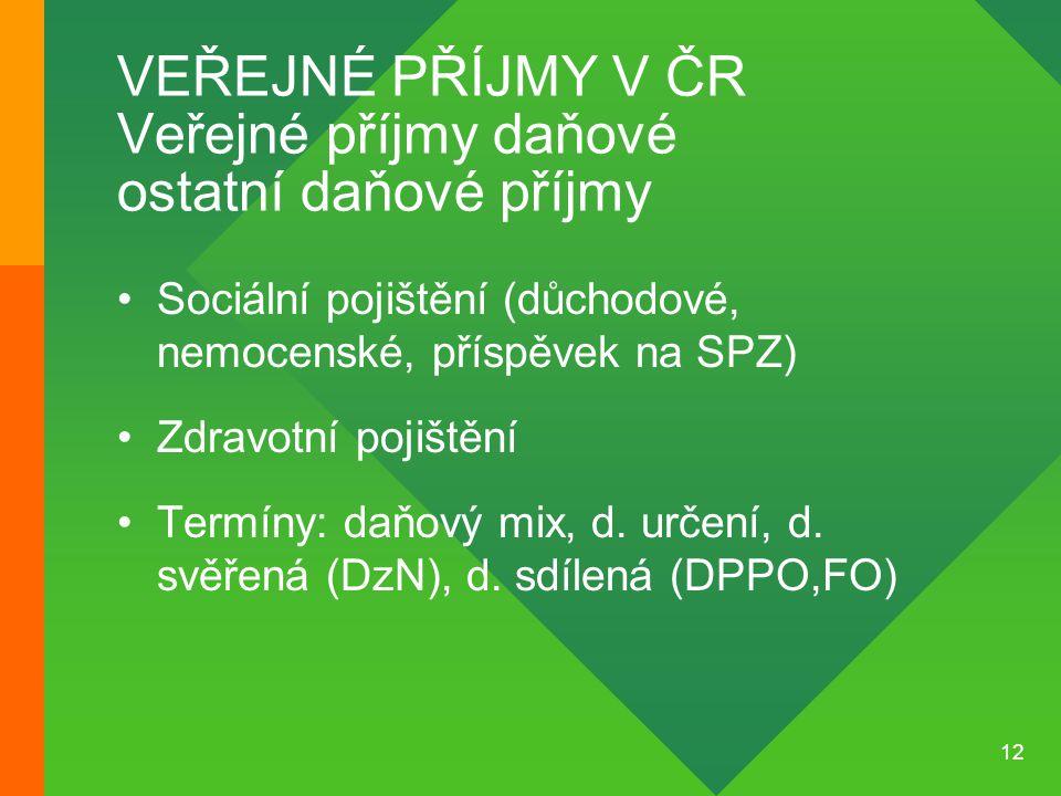 VEŘEJNÉ PŘÍJMY V ČR Veřejné příjmy daňové ostatní daňové příjmy