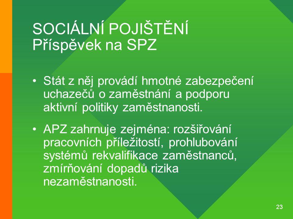 SOCIÁLNÍ POJIŠTĚNÍ Příspěvek na SPZ