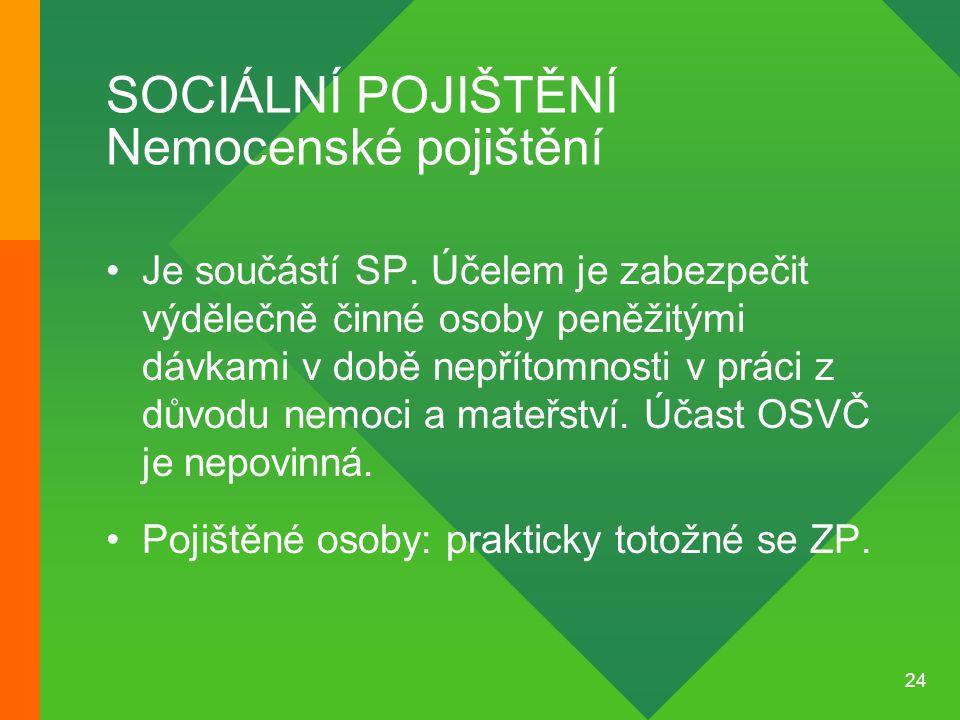 SOCIÁLNÍ POJIŠTĚNÍ Nemocenské pojištění