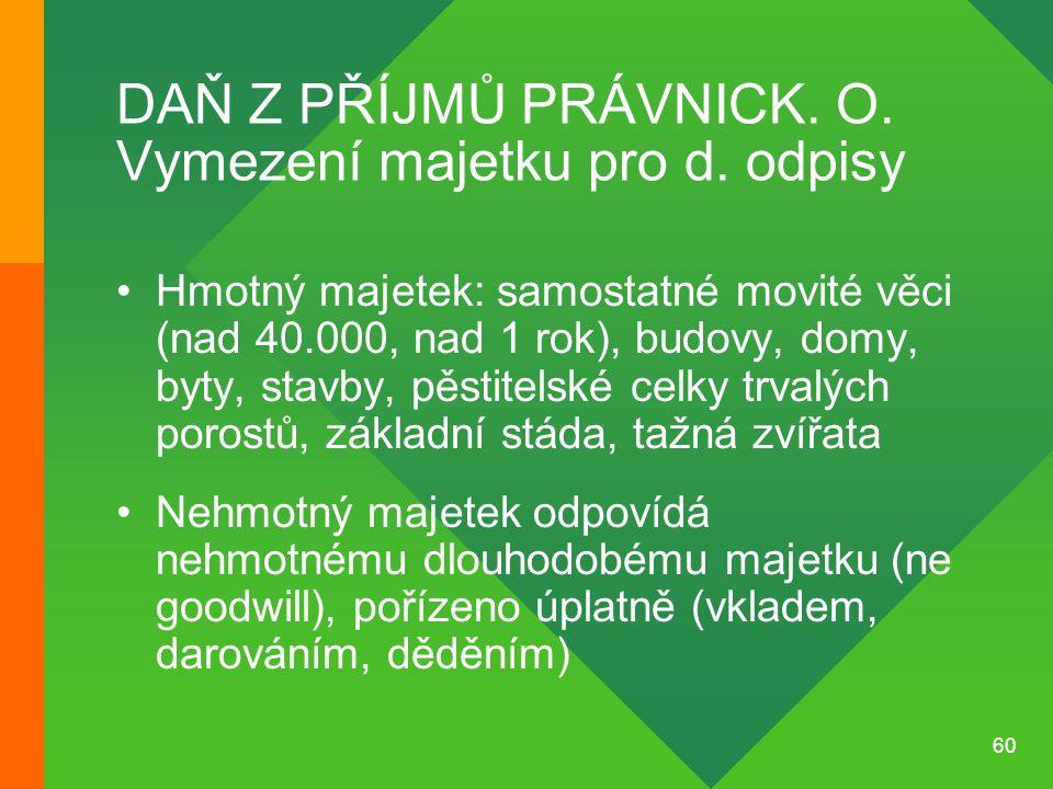 DAŇ Z PŘÍJMŮ PRÁVNICK. O. Vymezení majetku pro d. odpisy
