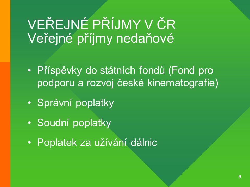 VEŘEJNÉ PŘÍJMY V ČR Veřejné příjmy nedaňové
