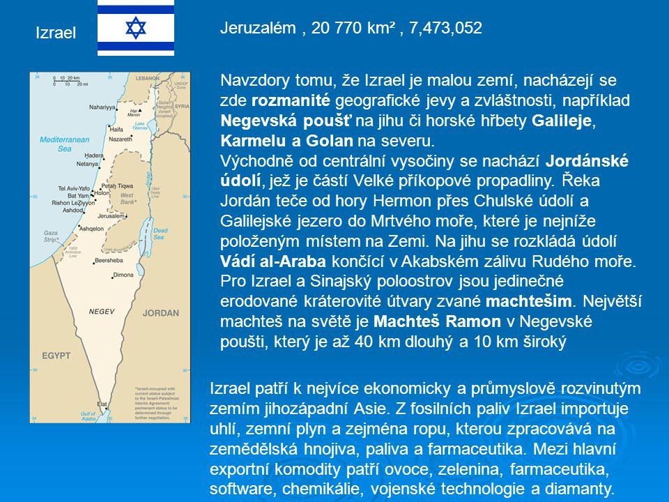 Jeruzalém , 20 770 km² , 7,473,052 Izrael.
