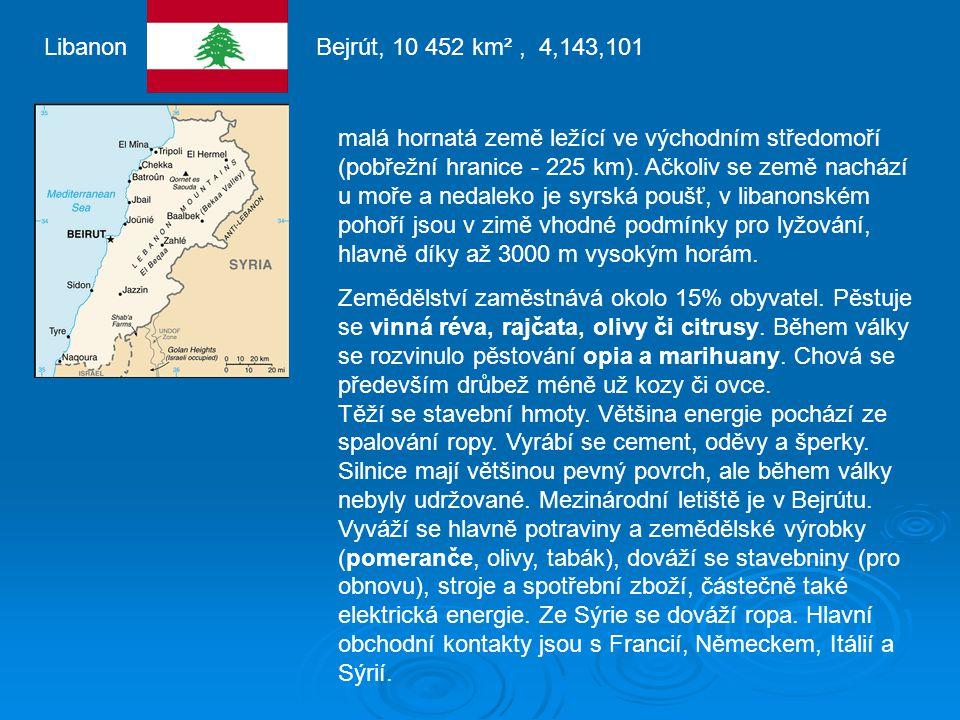 Libanon Bejrút, 10 452 km² , 4,143,101.