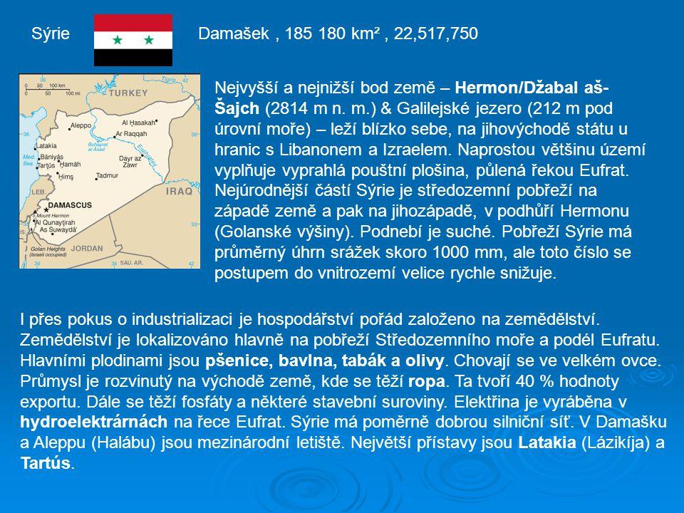 Sýrie Damašek , 185 180 km² , 22,517,750.