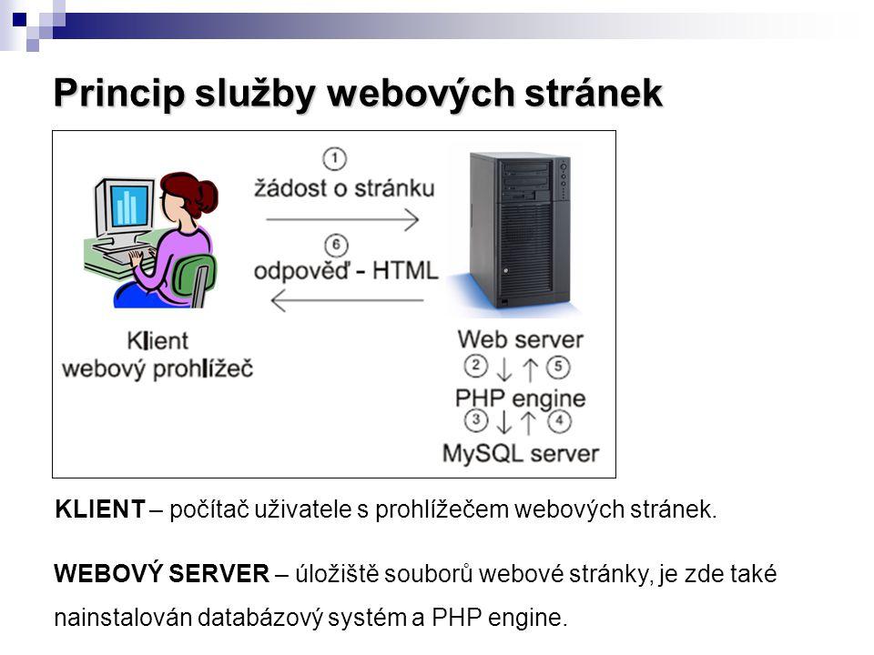Princip služby webových stránek