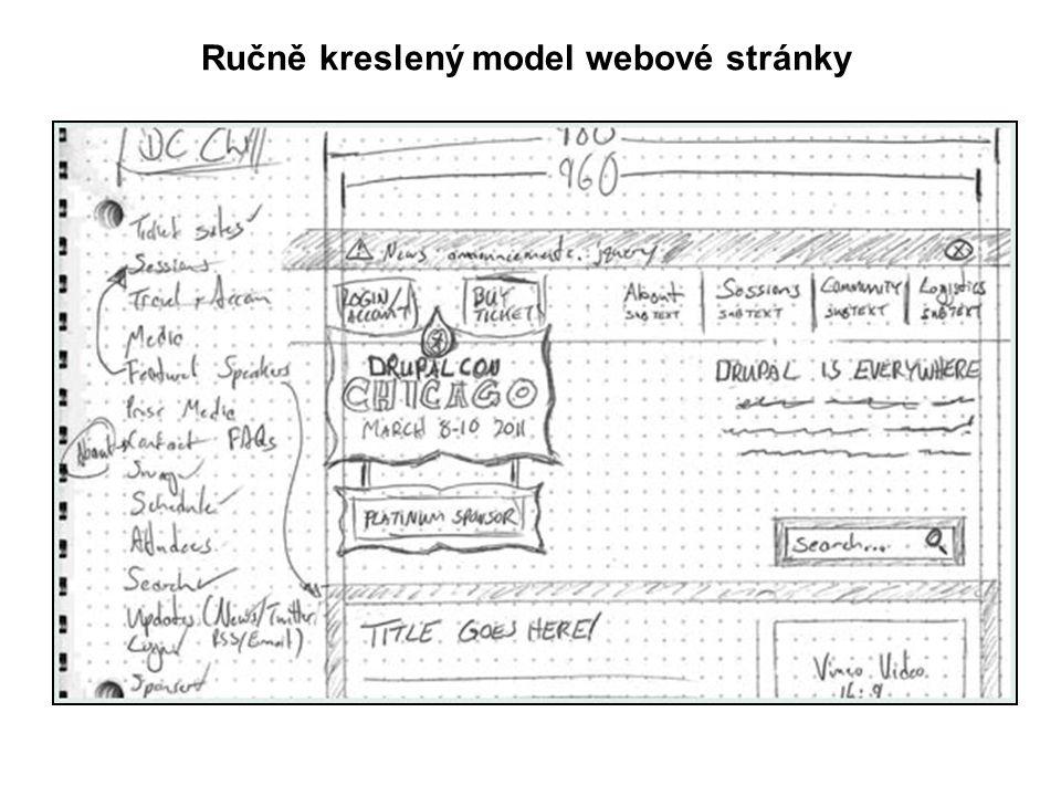 Ručně kreslený model webové stránky