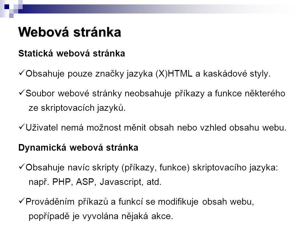 Webová stránka Statická webová stránka