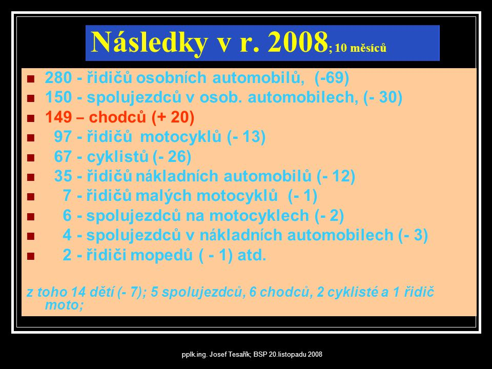 pplk.ing. Josef Tesařík; BSP 20.listopadu 2008