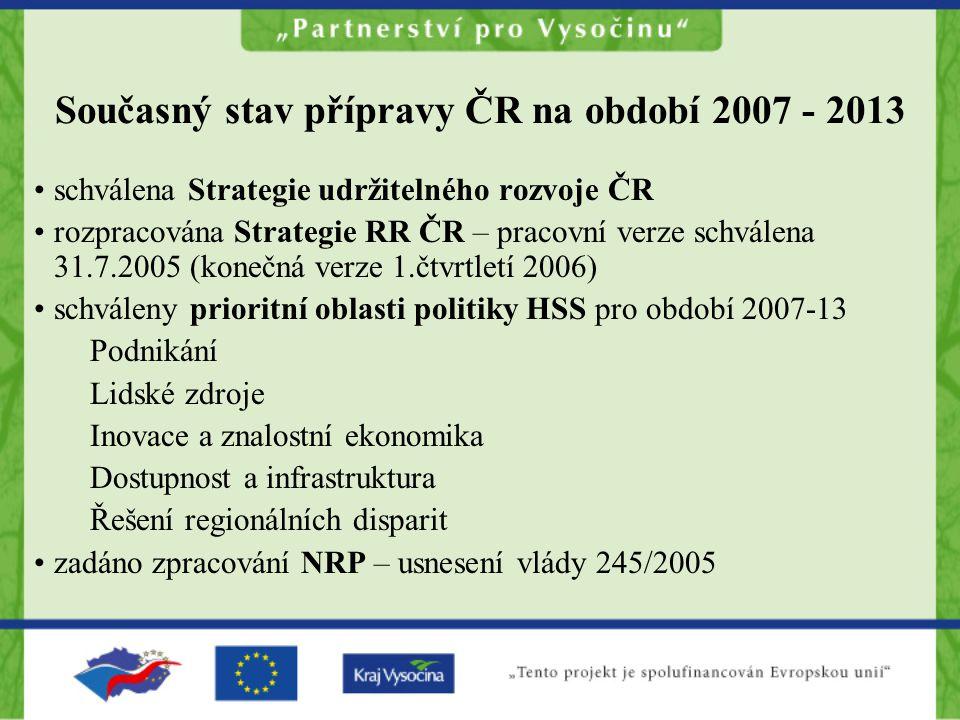 Současný stav přípravy ČR na období 2007 - 2013
