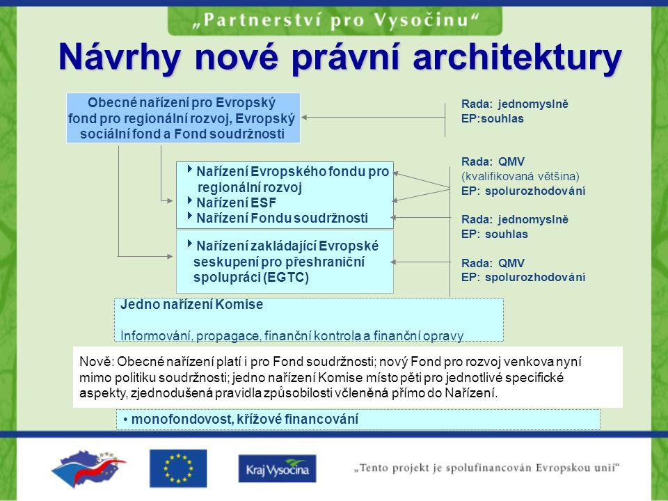 Návrhy nové právní architektury