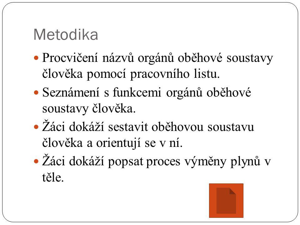 Metodika Procvičení názvů orgánů oběhové soustavy člověka pomocí pracovního listu. Seznámení s funkcemi orgánů oběhové soustavy člověka.