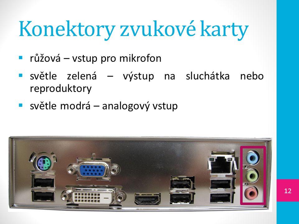Konektory zvukové karty