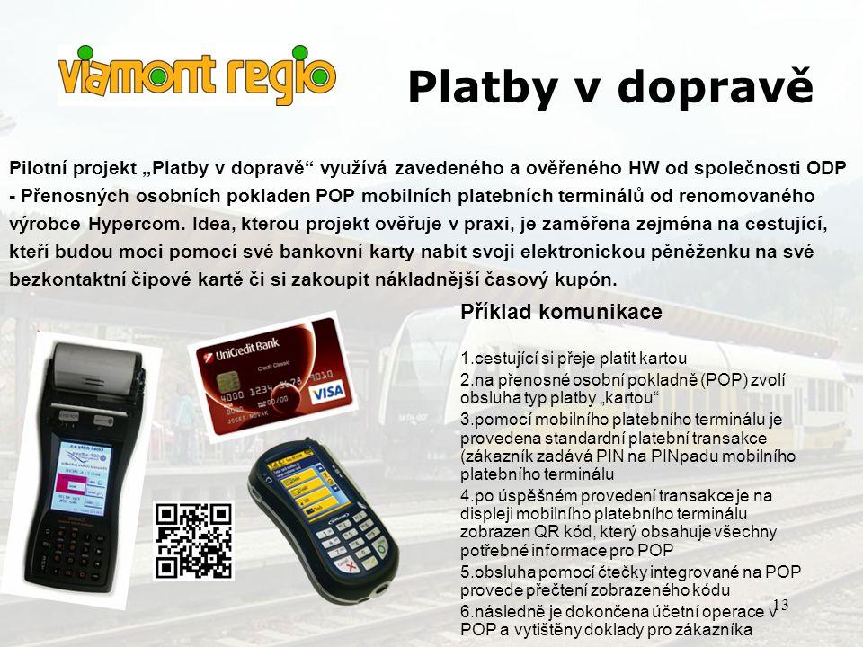 Platby v dopravě Příklad komunikace