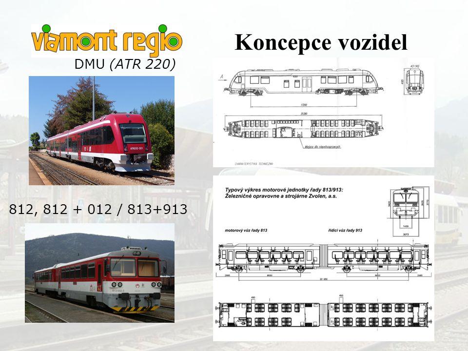 Koncepce vozidel DMU (ATR 220) 812, 812 + 012 / 813+913
