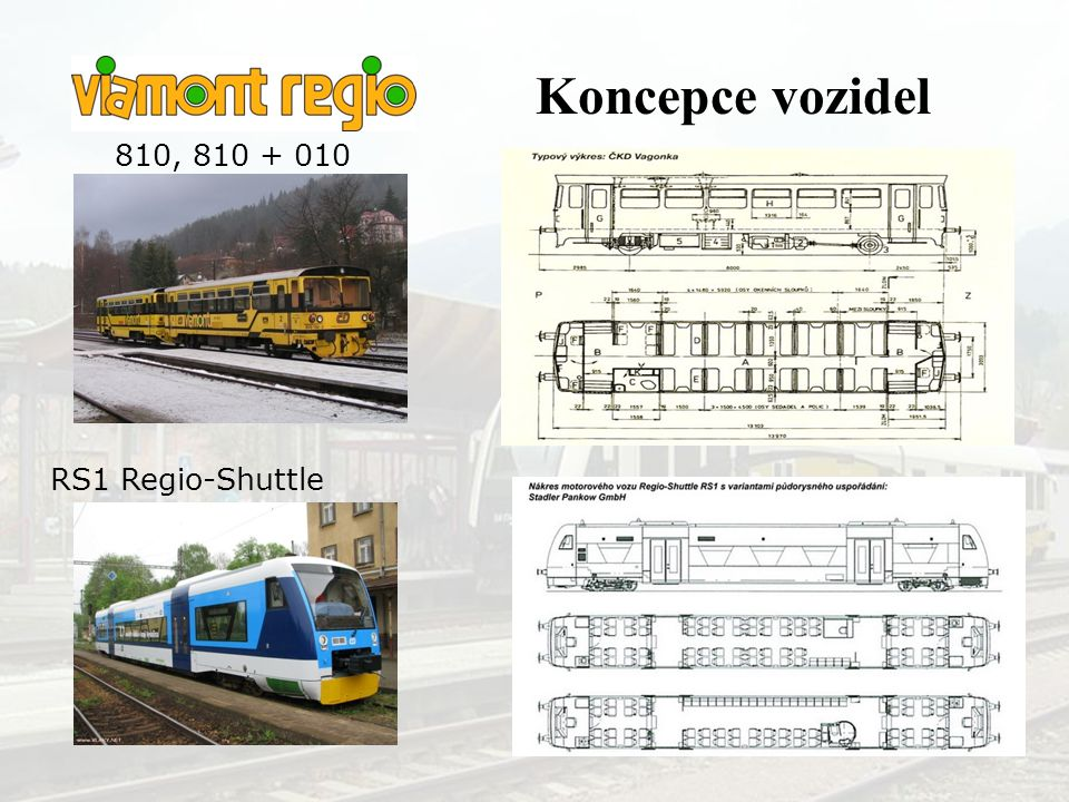 Koncepce vozidel 810, 810 + 010 RS1 Regio-Shuttle