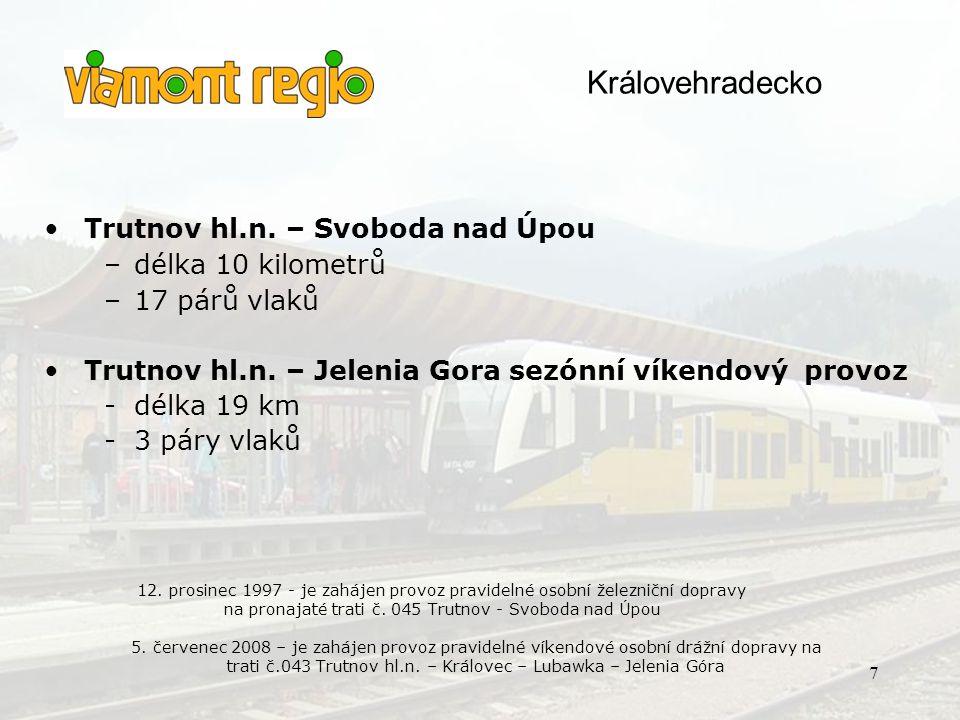Královehradecko Trutnov hl.n. – Svoboda nad Úpou délka 10 kilometrů