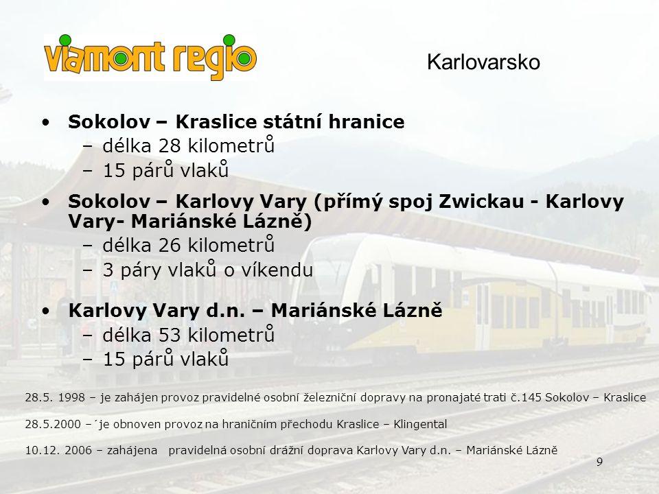 Karlovarsko Sokolov – Kraslice státní hranice délka 28 kilometrů