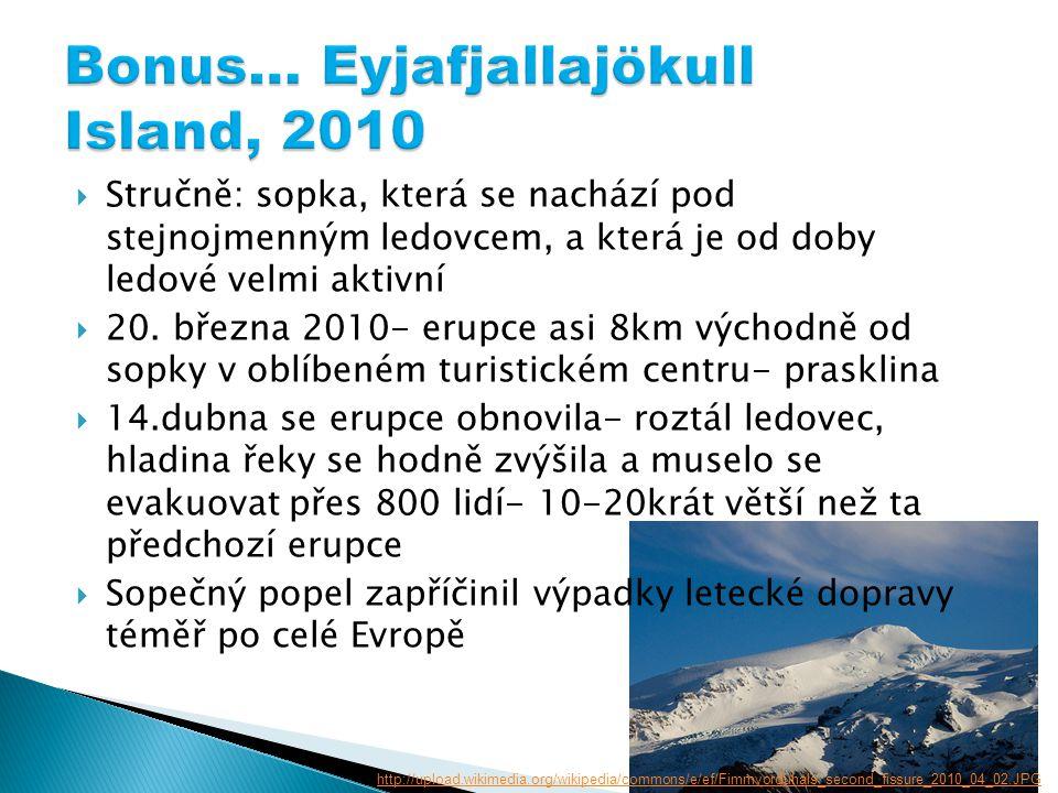 Bonus… Eyjafjallajökull Island, 2010