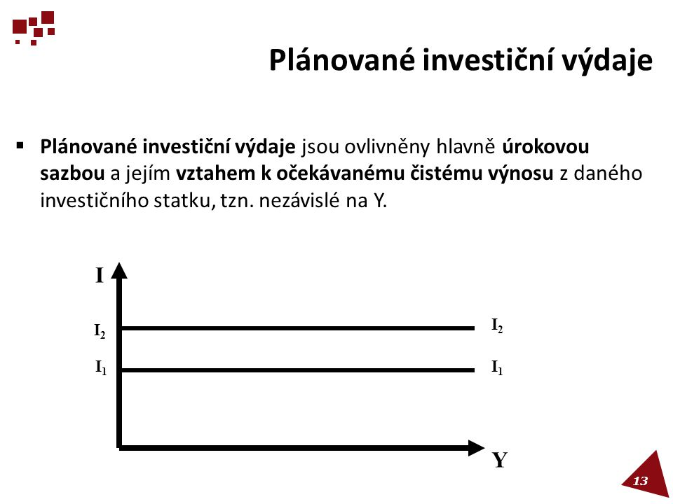 Plánované investiční výdaje