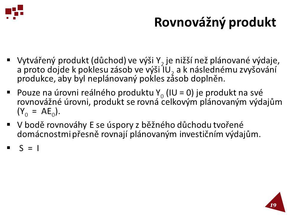 Rovnovážný produkt