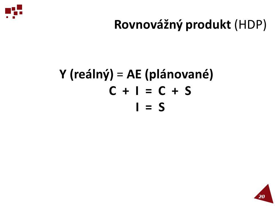 Rovnovážný produkt (HDP)