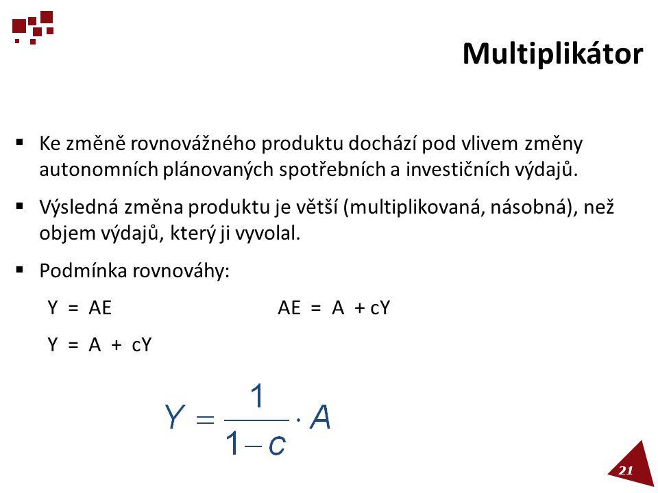 Multiplikátor Ke změně rovnovážného produktu dochází pod vlivem změny autonomních plánovaných spotřebních a investičních výdajů.