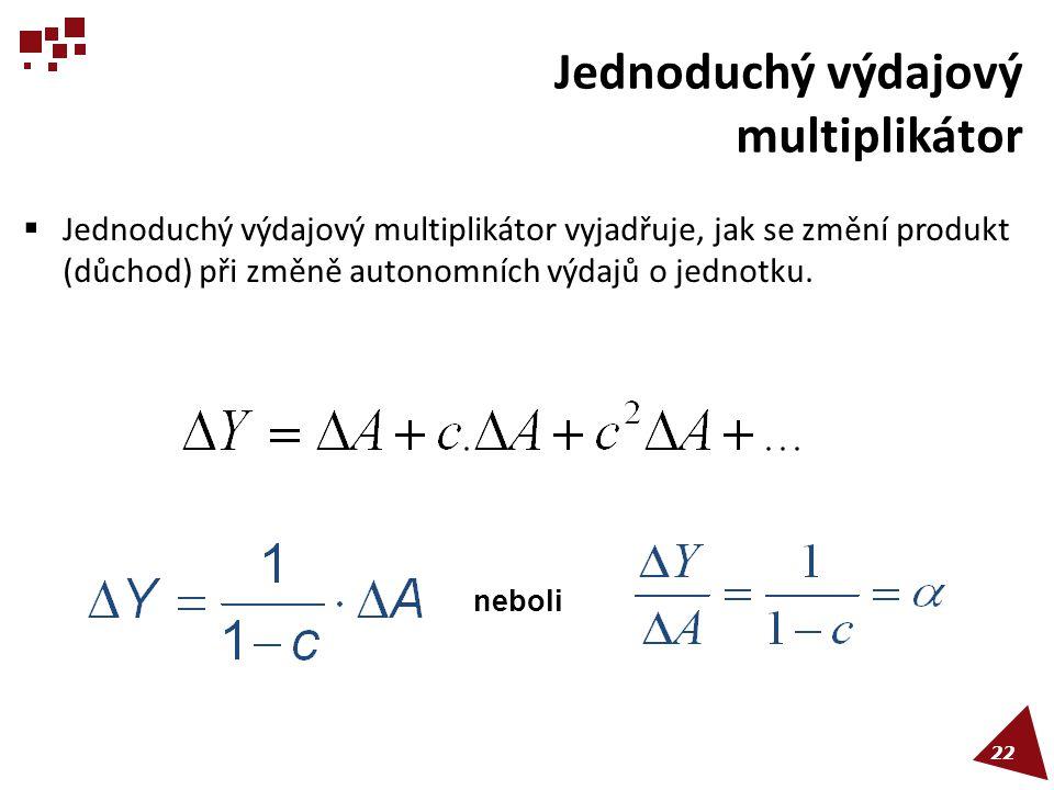 Jednoduchý výdajový multiplikátor