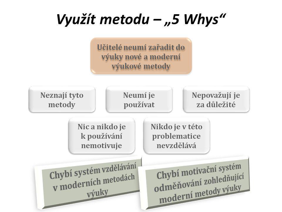 """Využít metodu – """"5 Whys Učitelé neumí zařadit do výuky nové a moderní výukové metody. Neznají tyto metody."""