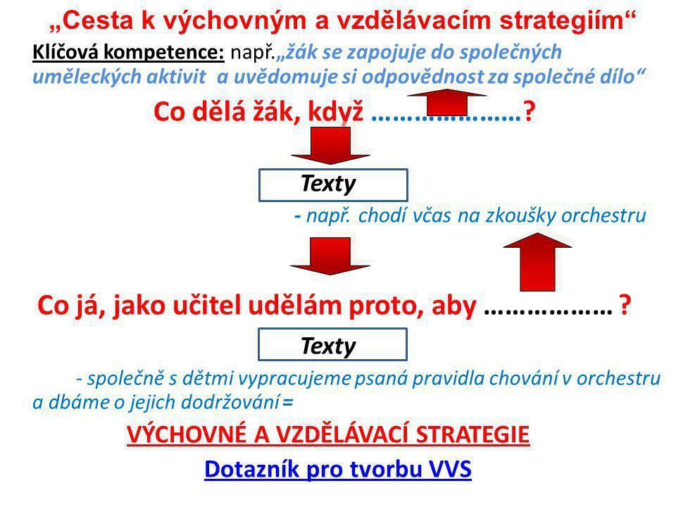 """""""Cesta k výchovným a vzdělávacím strategiím Dotazník pro tvorbu VVS"""