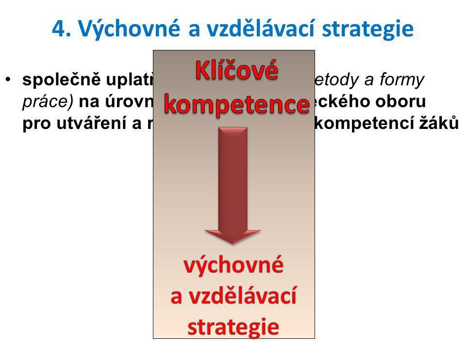4. Výchovné a vzdělávací strategie