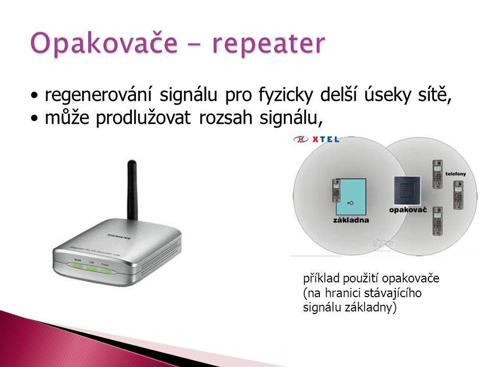 Opakovače - repeater regenerování signálu pro fyzicky delší úseky sítě, může prodlužovat rozsah signálu,