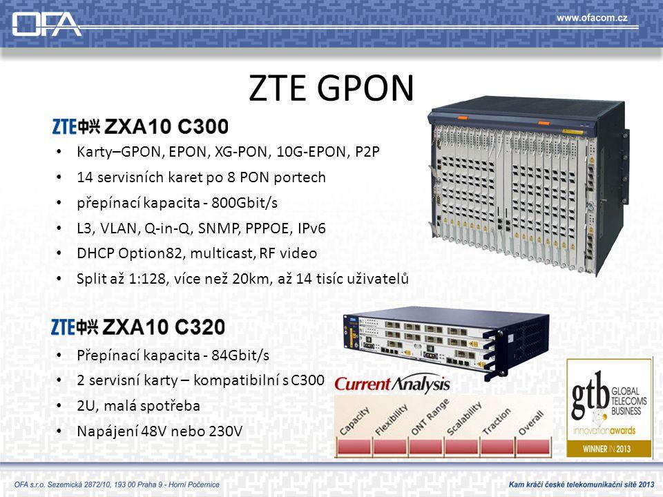 ZTE GPON ZXA10 C300 Karty–GPON, EPON, XG-PON, 10G-EPON, P2P