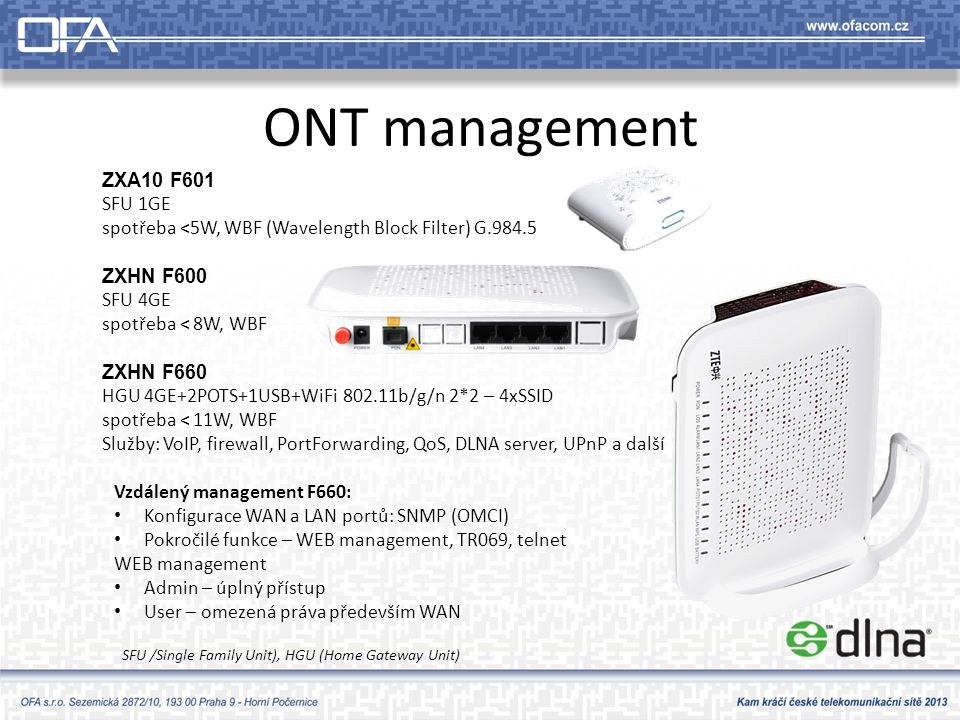 ONT management ZXA10 F601 SFU 1GE