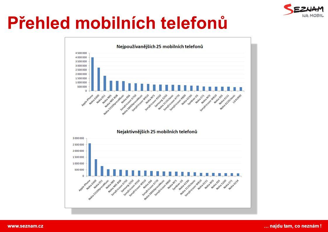 Přehled mobilních telefonů