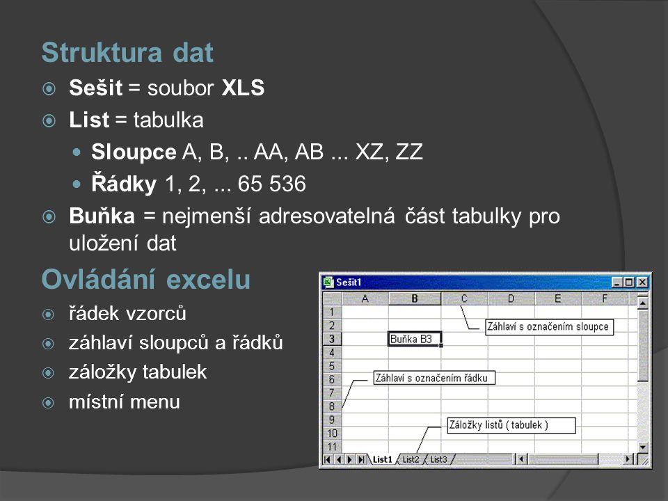 Struktura dat Ovládání excelu Sešit = soubor XLS List = tabulka