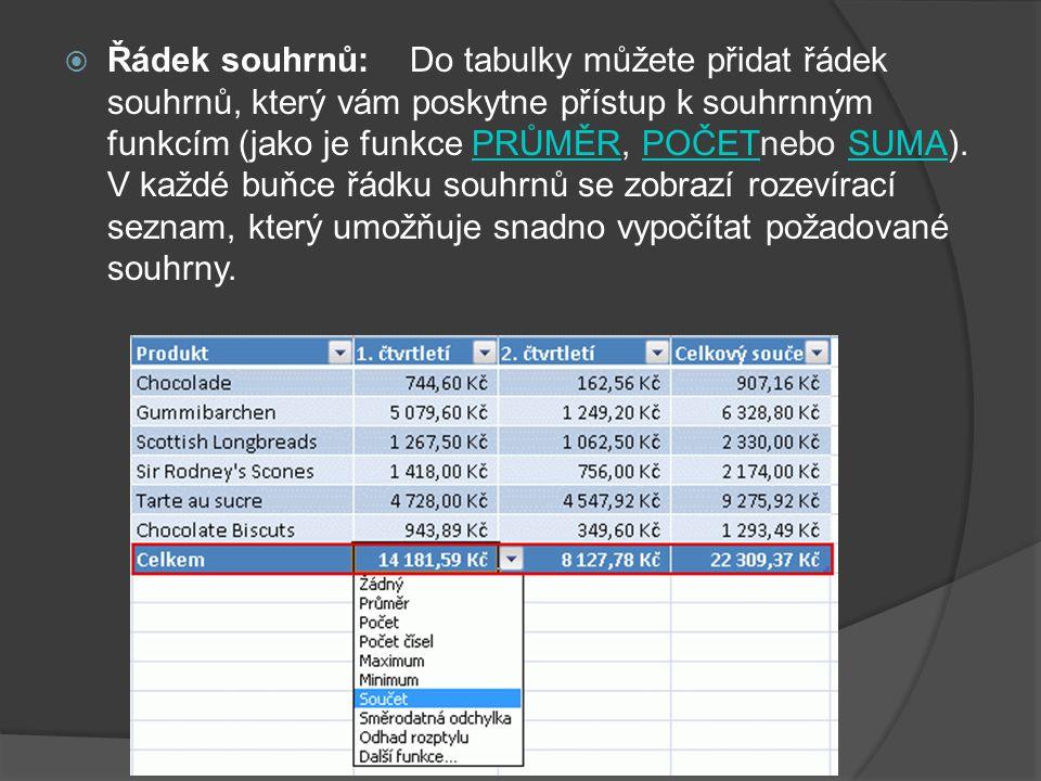 Řádek souhrnů: Do tabulky můžete přidat řádek souhrnů, který vám poskytne přístup k souhrnným funkcím (jako je funkce PRŮMĚR, POČETnebo SUMA).