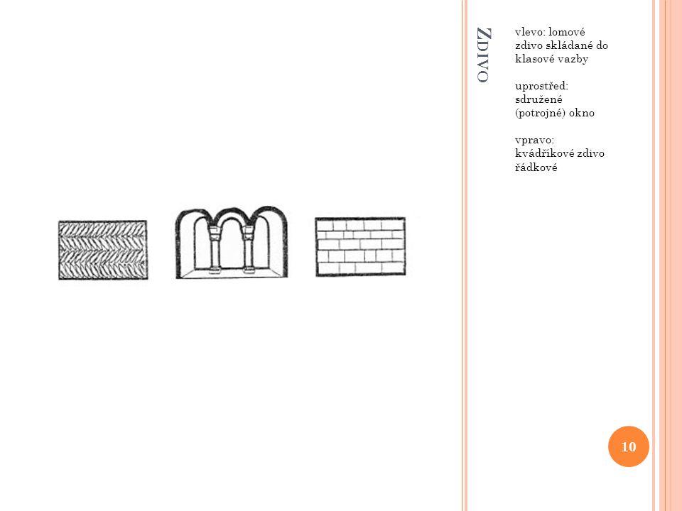 Zdivo vlevo: lomové zdivo skládané do klasové vazby